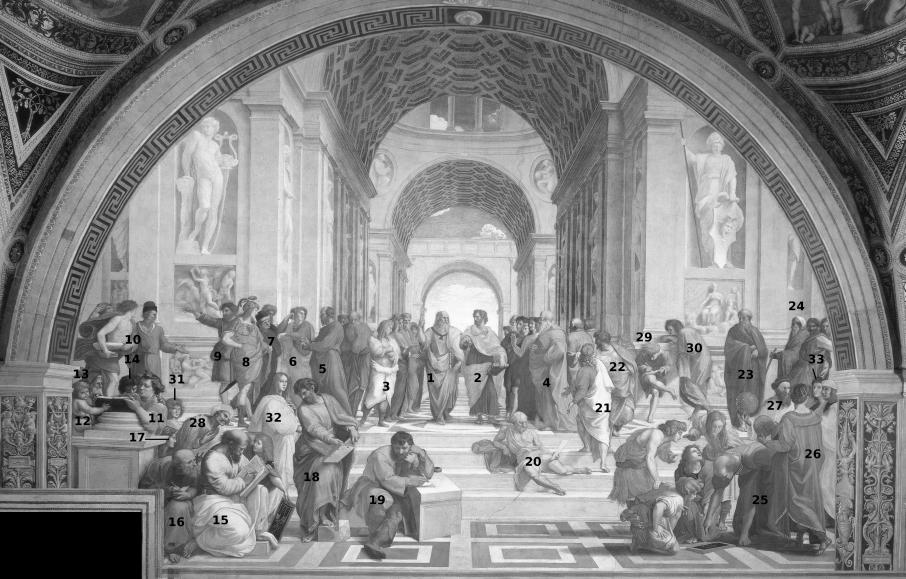 La Scuola di Atene - I personaggi