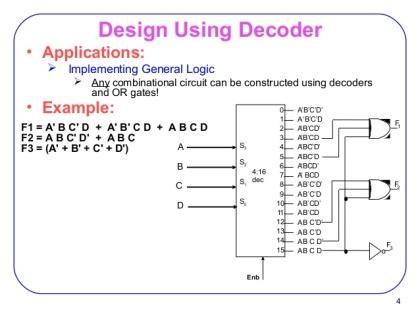 08-decoder-4-638