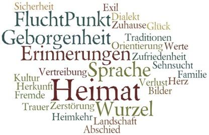 full_wortwolke_heimat_810x506